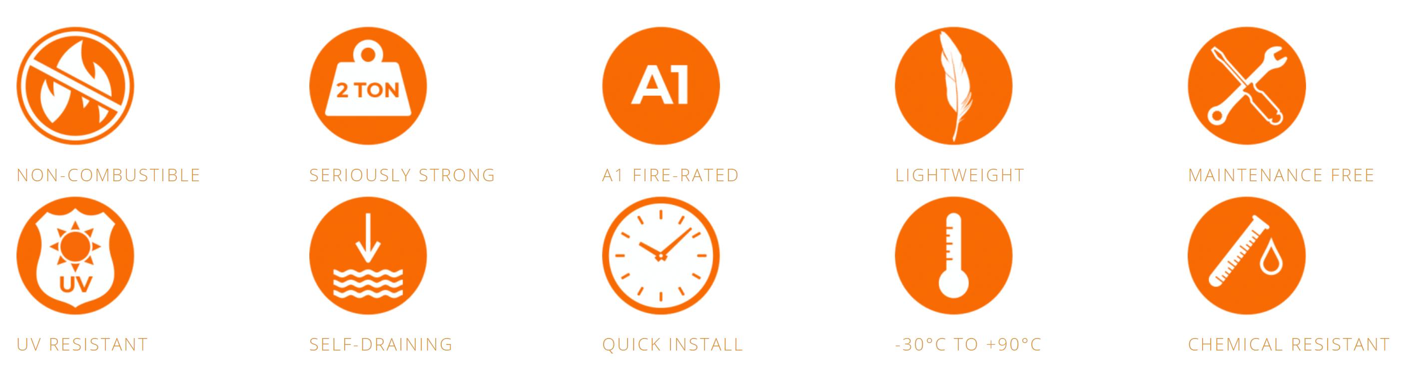 A-PED performance characteristics
